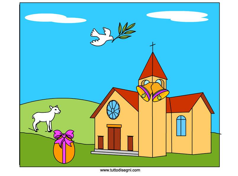 I segni della Pasqua